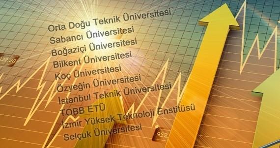 turkiyenin_girisimci_universiteleri